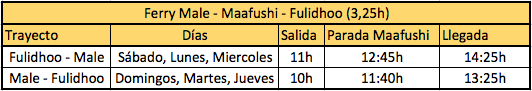 Horario ferry Male Fulidhoo Maldivas